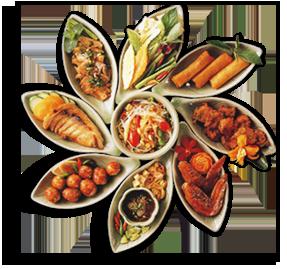 Permalink to:泰特別的「蘭納帝王饗宴」